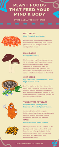 Infographic on How To Save Time By Bulk Cooking Vegan Vegetarian Burgers