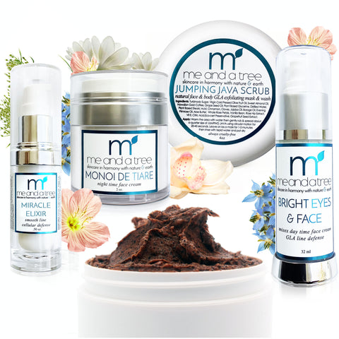 Voted #1 Best Plant Based Skin Care Kit For Men & Women