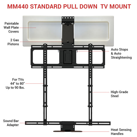 MantelMount MM440 Standard Pull Down TV Mount Above Fireplace
