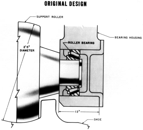 Origianl bearing design