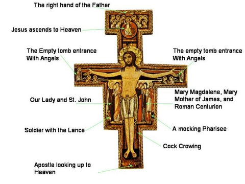 San Damiano cross image explanation