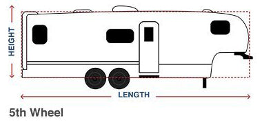 How To Measure A 5th Wheel Trailer For A RV Cover