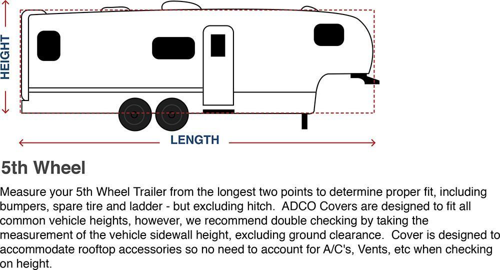 How To Measure Your 5th Wheel Trailer