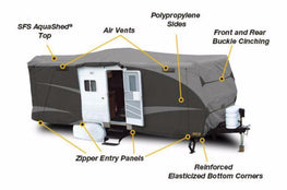 ADCO Travel Trailer Features