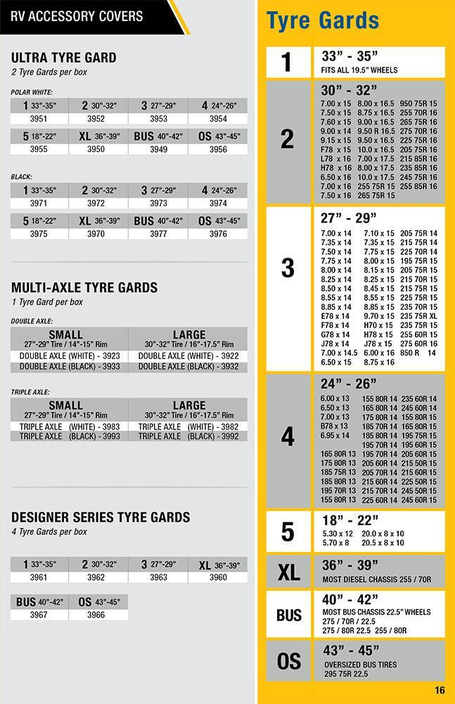 Triple Axle RV Tyre Gards Sizing Chart
