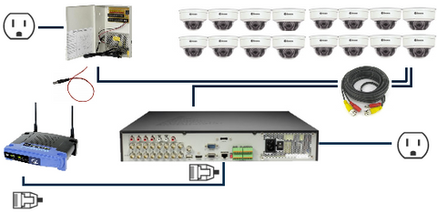 faqs page exact cctv digital ip cameras we sell are plug and play auto configure and we provide access to simple step by step installation videos