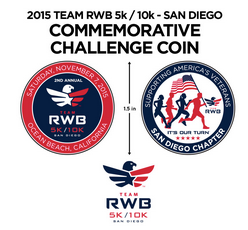 RWB commemorative challenge coin