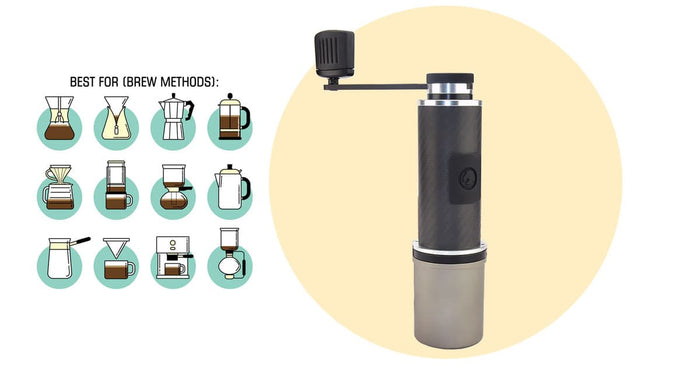 OE Fixie Travel Coffee Grinder - Make Great Coffee When Traveling