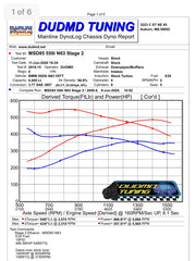 2011–2013 E70 X5 50i - N63 Twin-Turbo MSD85 - Performance Tuning