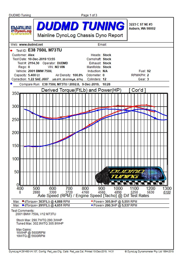 1999 - 2001 E38 750i 750iL - M73B54TU Performance Tuning