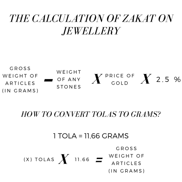 How to Calculate Zakat on Jewellery