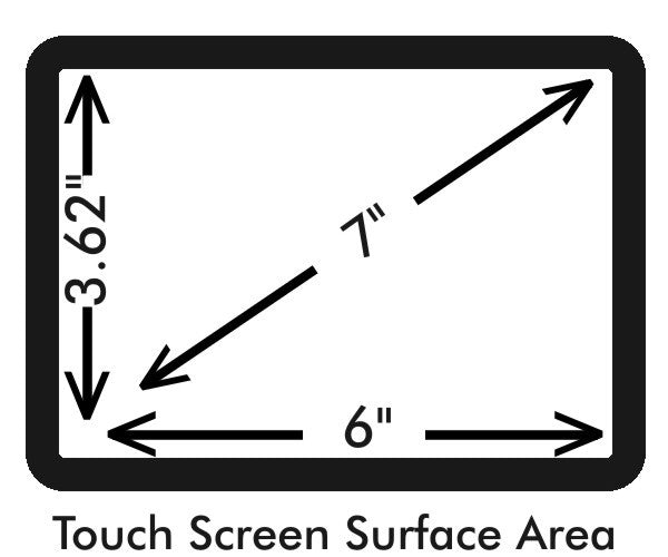 POS Touch Screen Protector - Screen measurement