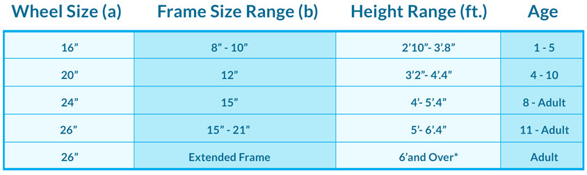 Sizing Chart | Beach Bikes