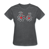 """I've Lost an Electron"" - Women's T-Shirt deep heather / S - LabRatGifts - 6"