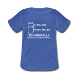 """Technically the Glass is Full"" - Baby Lap Shoulder T-Shirt royalblue / Newborn - LabRatGifts - 3"