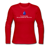"""If you like water"" - Women's Long Sleeve T-Shirt red / S - LabRatGifts - 2"