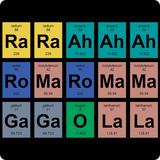 """Lady Gaga Periodic Table"" - Men's T-Shirt  - LabRatGifts - 17"