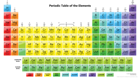 Periodic Table Tie  - LabRatGifts - 1