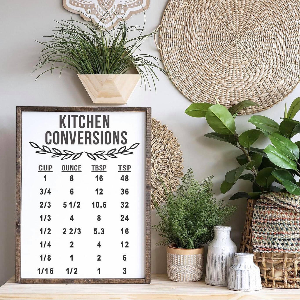 Kitchen Conversions Framed Sign Kit {unfinished}