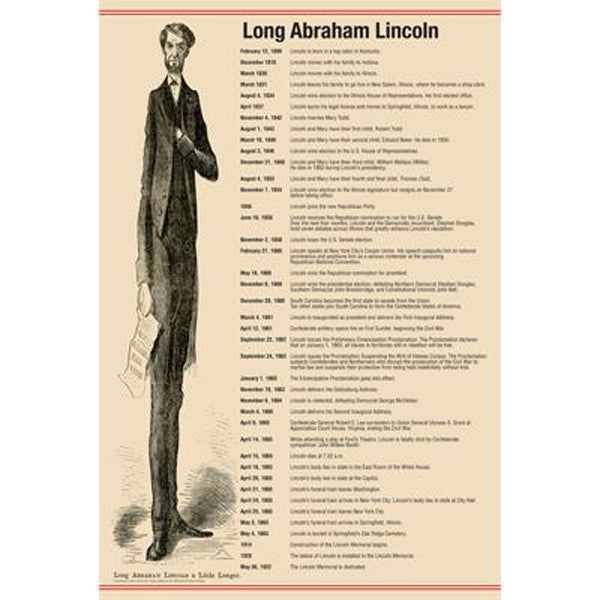 Lincoln and New York Timeline Poster