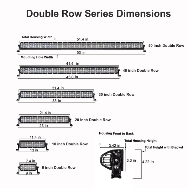 Double Row Series Dimensions