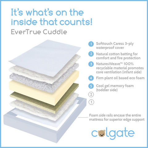 EverTrue Crib Mattress Features