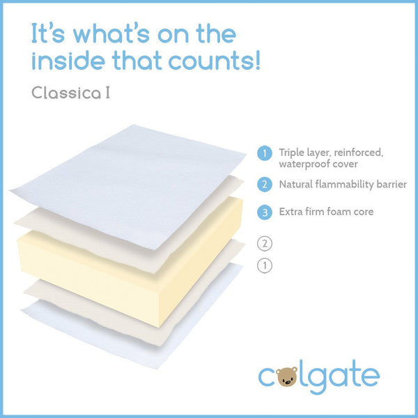 Colgate Classica I Crib Mattress
