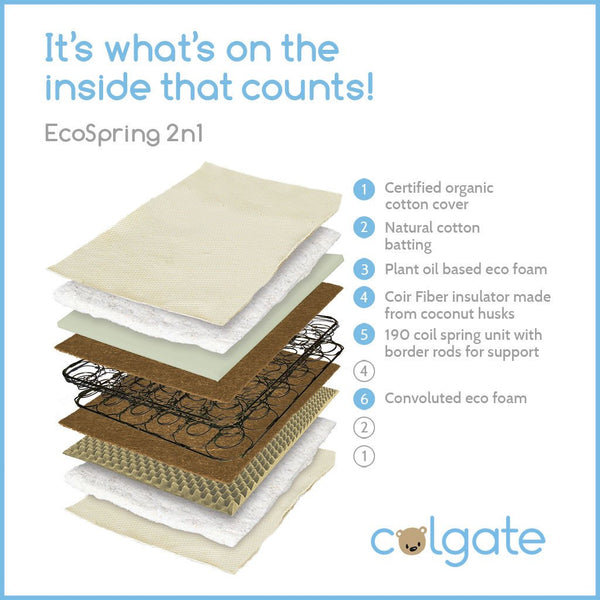Colgate Eco Spring 2-N-1 - Organic Cotton Cover