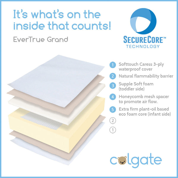EverTrue™ Grand Crib Mattress