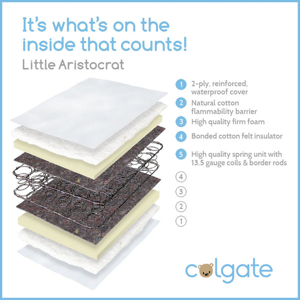 Little Aristocrat I Crib Mattress