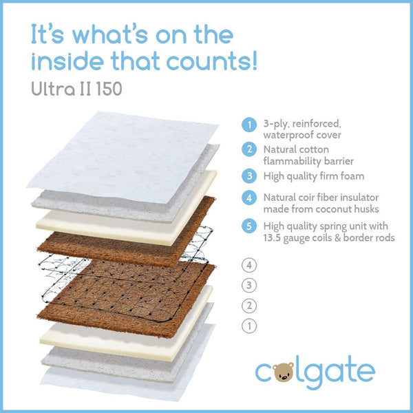 Ultra Ii Crib Mattress Colgate Mattress