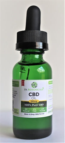 250mg / 30ml CBD Oil