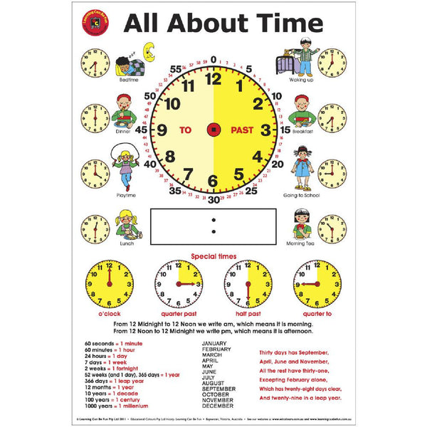 All About Time Poster Everyday Kids