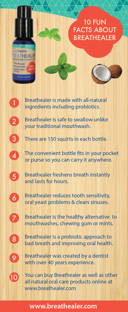 facts on breathealer