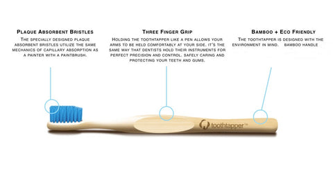 Bamboo Toothtapper Toothbrush alternative to safely clean teeth without causing toothbrush abrasion