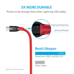 Anker USB Cable - PowerLine+ USB-C to USB-C 2.0 3ft/0.9m