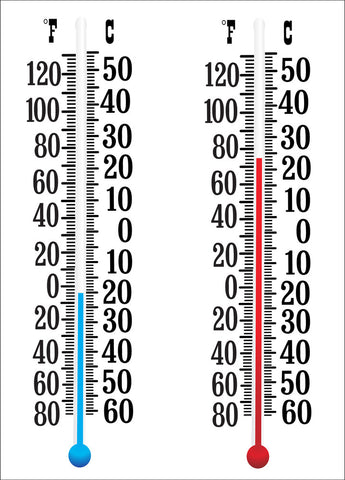 Basic Weather Terms - Temperature | weatherstationary.com