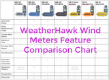 WeatherHawk Wind Meters - Features Comparison Chart | weatherstationary.com