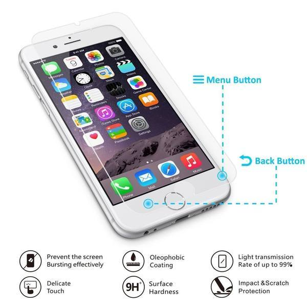 Tuzech iPhone OK and RETURN Key Smart iPhone Temperguard - 9H ( iPhone 6,6s and 6s /PLUS) - The Immart