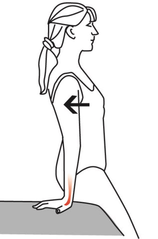 Self Treatment Trigger Points Elbow