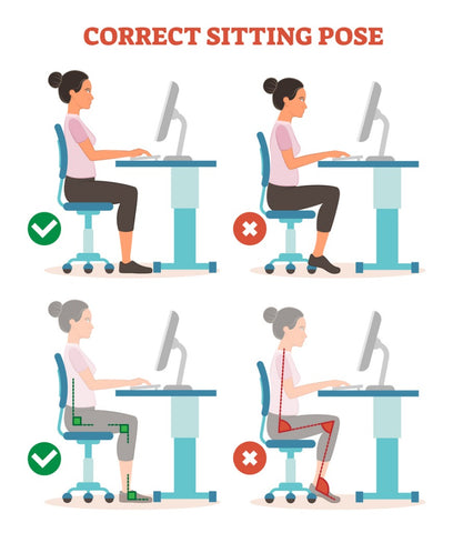 Correct Sitting Posture Trigger Points