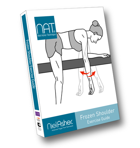 NAT Frozen Shoulder Exercise Guide