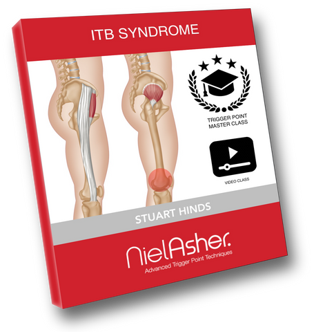 ITB Syndrome - Video Master Class - COURSE MATERIAL