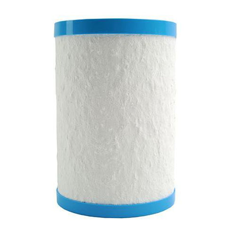 Multipure Replacement Filters