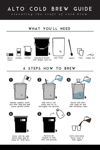 Alto Cold Brew Filter Guide