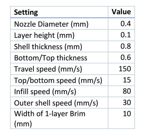 Ultimaker 3D print settings for PEEK