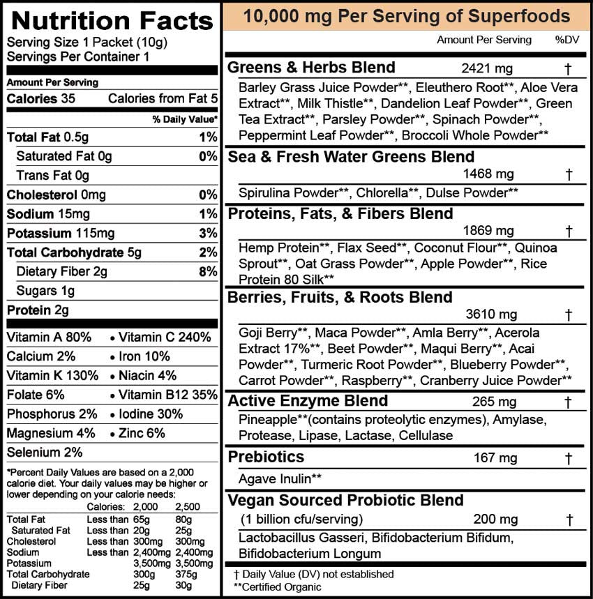RAWr Superfoods Nutrition Facts