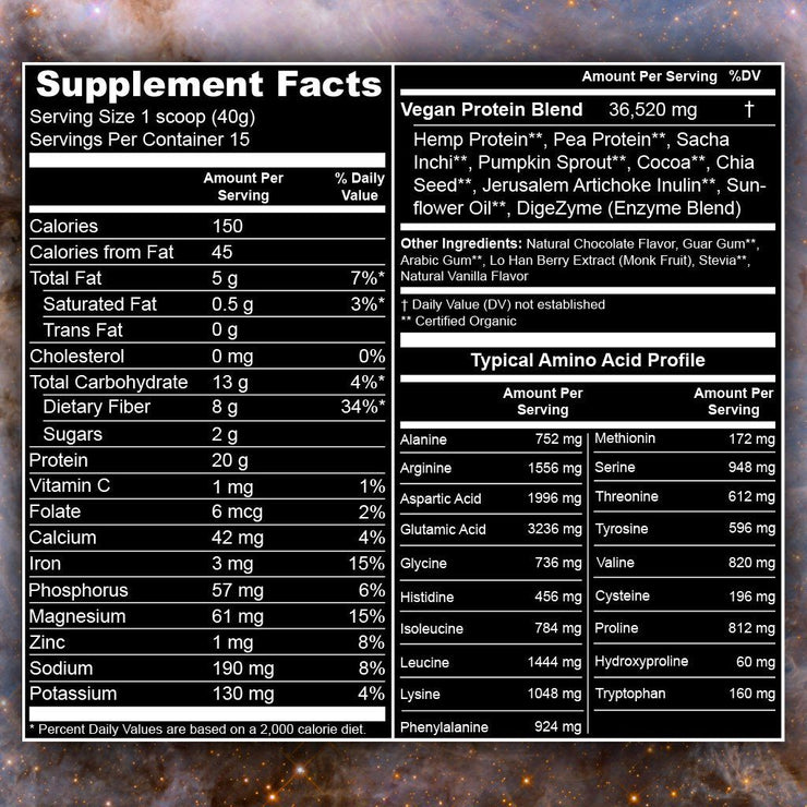 RAWr Plant Protein supplement facts