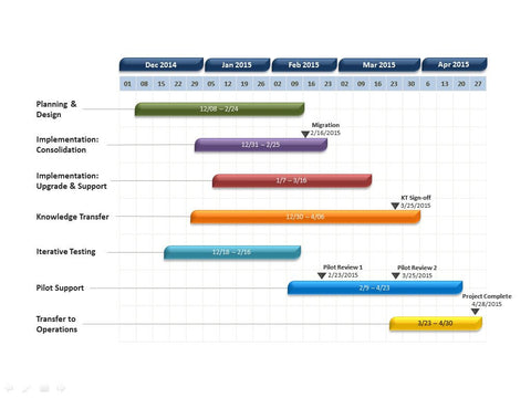 Gantt chart timeline templates for powerpoint ganttopia 6 powerpoint timeline templates toneelgroepblik Gallery