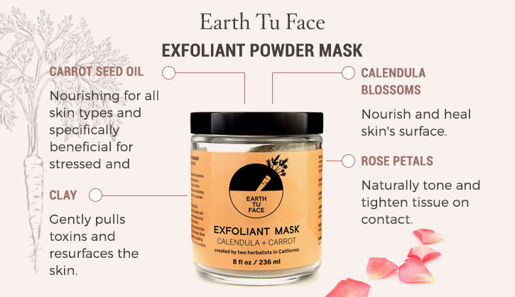 Earth Tu Face Exfoliant Mask